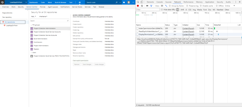 Understanding automated permission assignments in TFS & VSTS